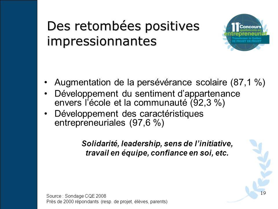 Des retombées positives impressionnantes 19 Augmentation de la persévérance scolaire (87,1 %) Développement du sentiment dappartenance envers lécole e