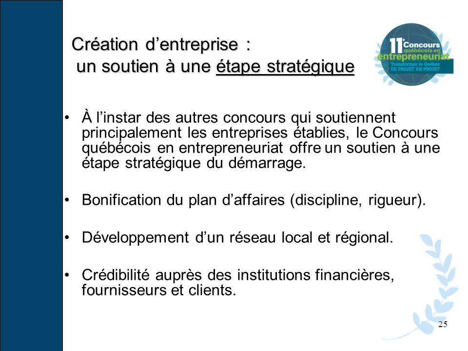 25 Création dentreprise : un soutien à une étape stratégique À linstar des autres concours qui soutiennent principalement les entreprises établies, le