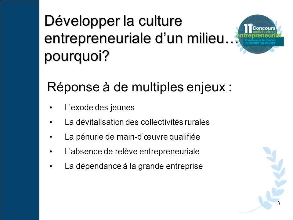 3 Développer la culture entrepreneuriale dun milieu… pourquoi? Réponse à de multiples enjeux : Lexode des jeunes La dévitalisation des collectivités r