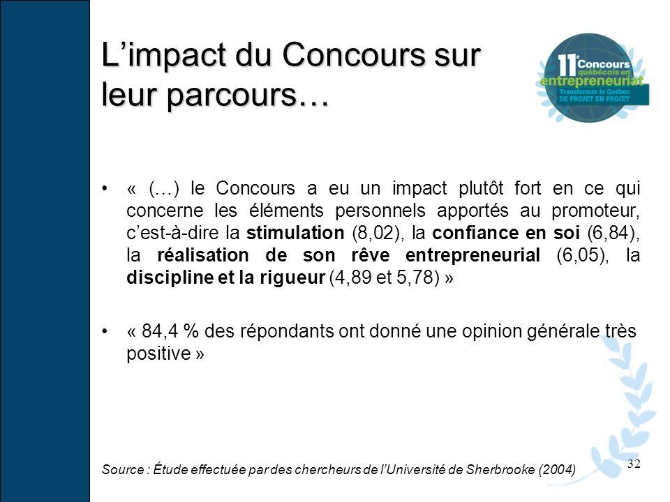32 Limpact du Concours sur leur parcours… « (…) le Concours a eu un impact plutôt fort en ce qui concerne les éléments personnels apportés au promoteu