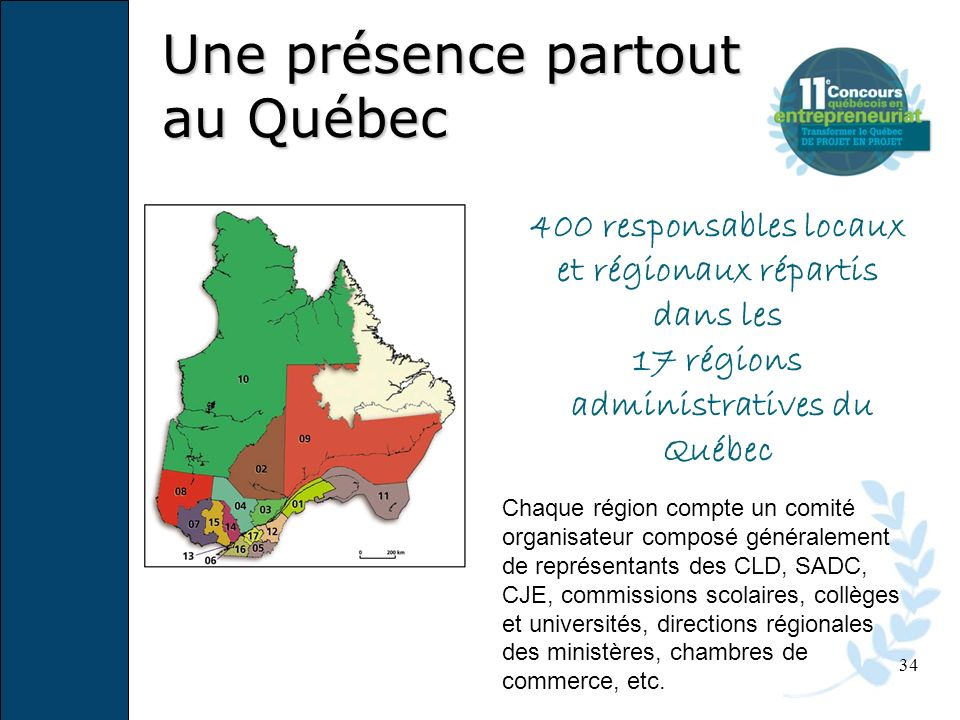 34 Une présence partout au Québec 400 responsables locaux et régionaux répartis dans les 17 régions administratives du Québec Chaque région compte un