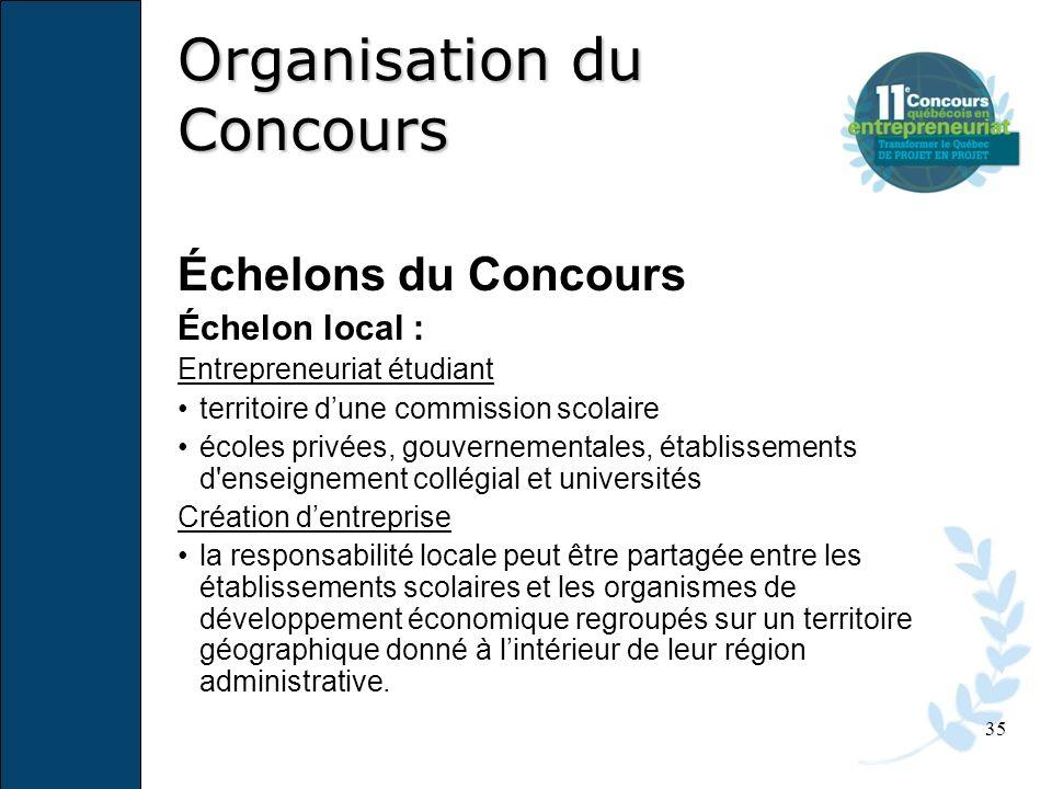 35 Échelons du Concours Échelon local : Entrepreneuriat étudiant territoire dune commission scolaire écoles privées, gouvernementales, établissements