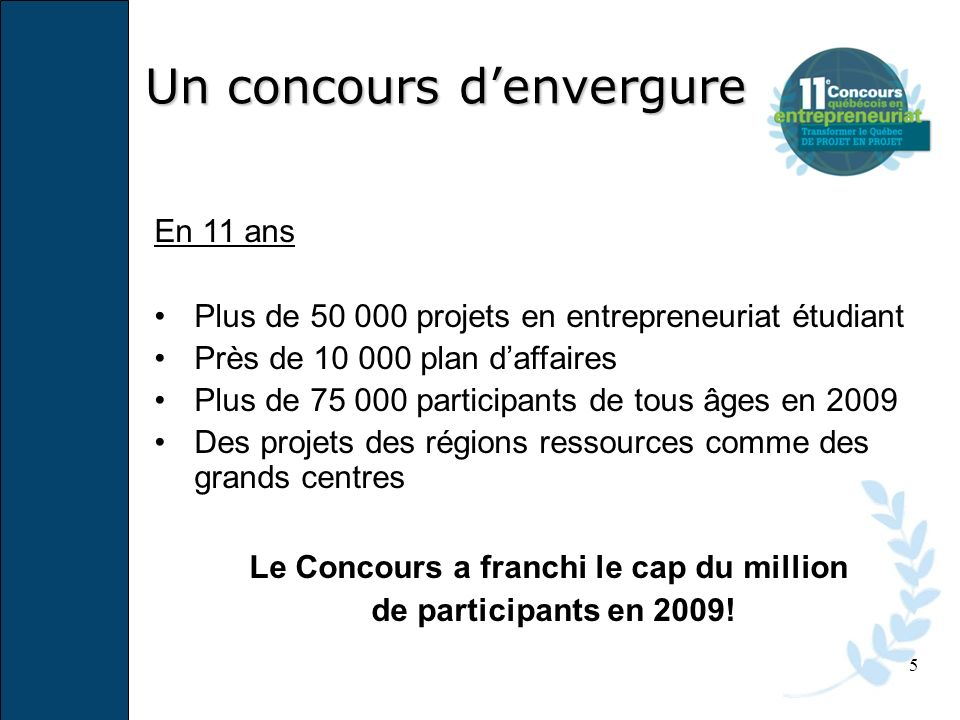 5 En 11 ans Plus de 50 000 projets en entrepreneuriat étudiant Près de 10 000 plan daffaires Plus de 75 000 participants de tous âges en 2009 Des proj