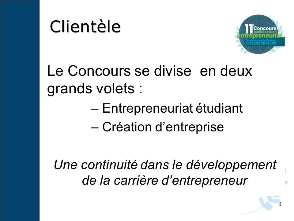 6 Le Concours se divise en deux grands volets : – Entrepreneuriat étudiant – Création dentreprise Une continuité dans le développement de la carrière