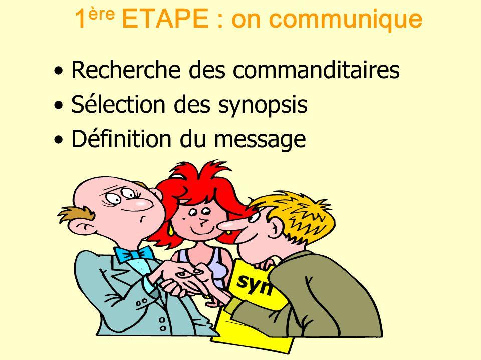 1 ère ETAPE : on communique Recherche des commanditaires Sélection des synopsis Définition du message syn