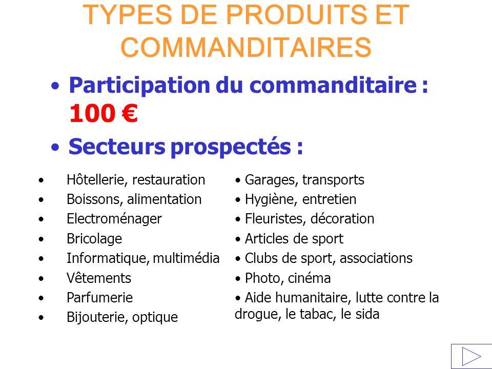TYPES DE PRODUITS ET COMMANDITAIRES Participation du commanditaire : 100 Secteurs prospectés : Hôtellerie, restauration Boissons, alimentation Electro