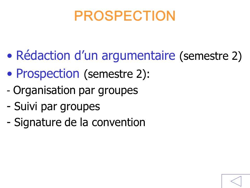 PROSPECTION Rédaction dun argumentaire (semestre 2) Prospection (semestre 2): - Organisation par groupes - Suivi par groupes - Signature de la convent