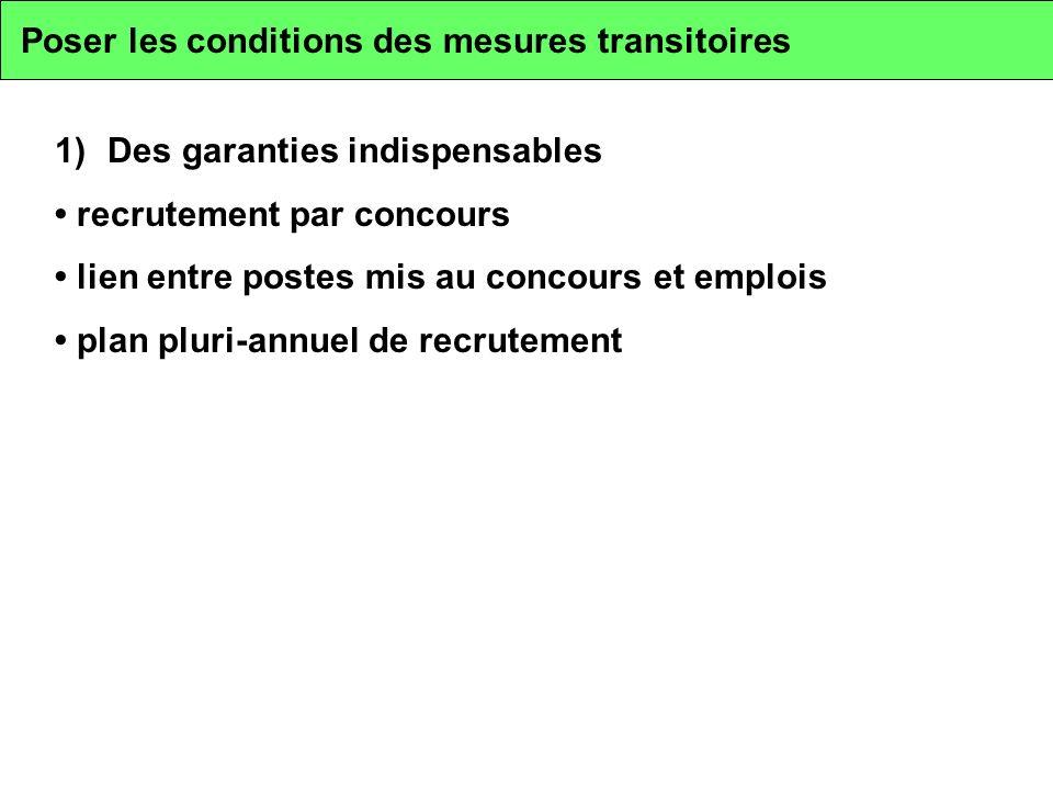 Poser les conditions des mesures transitoires 1)Des garanties indispensables recrutement par concours lien entre postes mis au concours et emplois pla