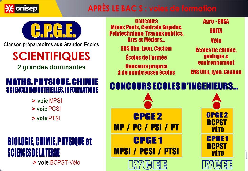SCIENTIFIQUES 2 grandes dominantes > voie MPSI > voie PCSI > voie PTSI > voie BCPST-Véto C.P.G.E. Classes préparatoires aux Grandes Ecoles C.P.G.E. Cl