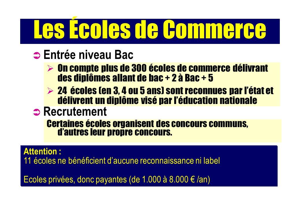 Les Écoles de Commerce Entrée niveau Bac On compte plus de 300 écoles de commerce délivrant des diplômes allant de bac + 2 à Bac + 5 24 écoles (en 3,