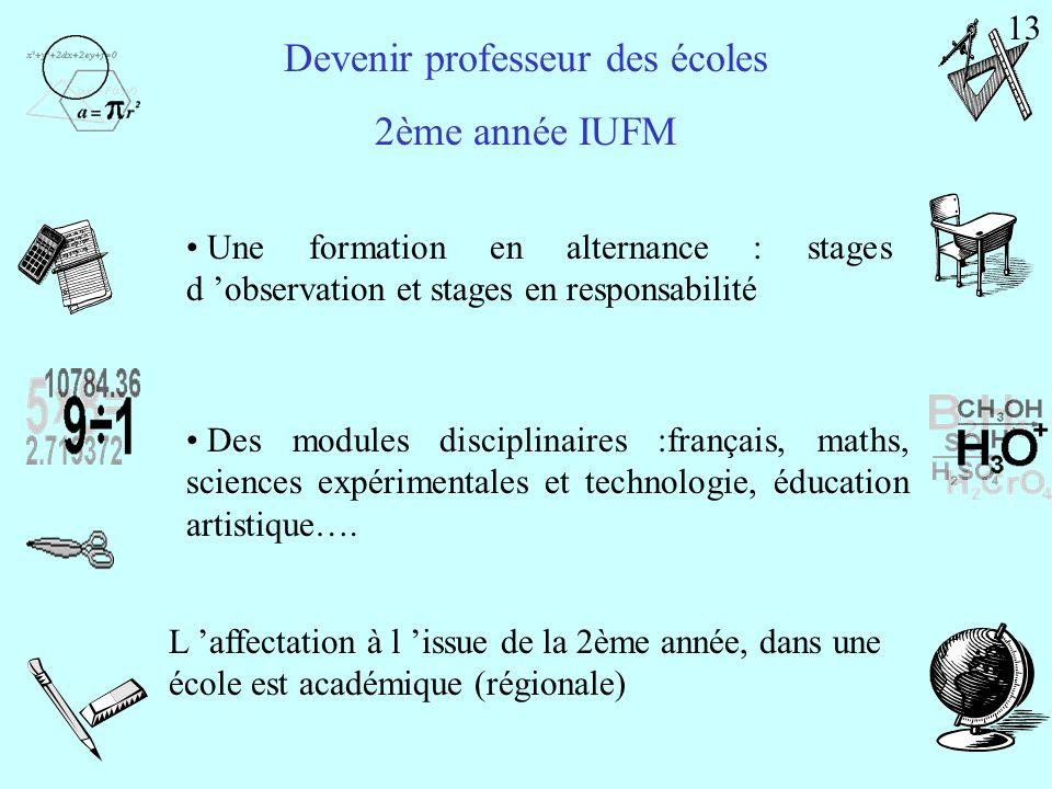 Devenir professeur des écoles STATISTIQUES Nombre de Postes au concours Session 2005 Remarque : Même si la 1ère année d Iufm n est pas obligatoire, el