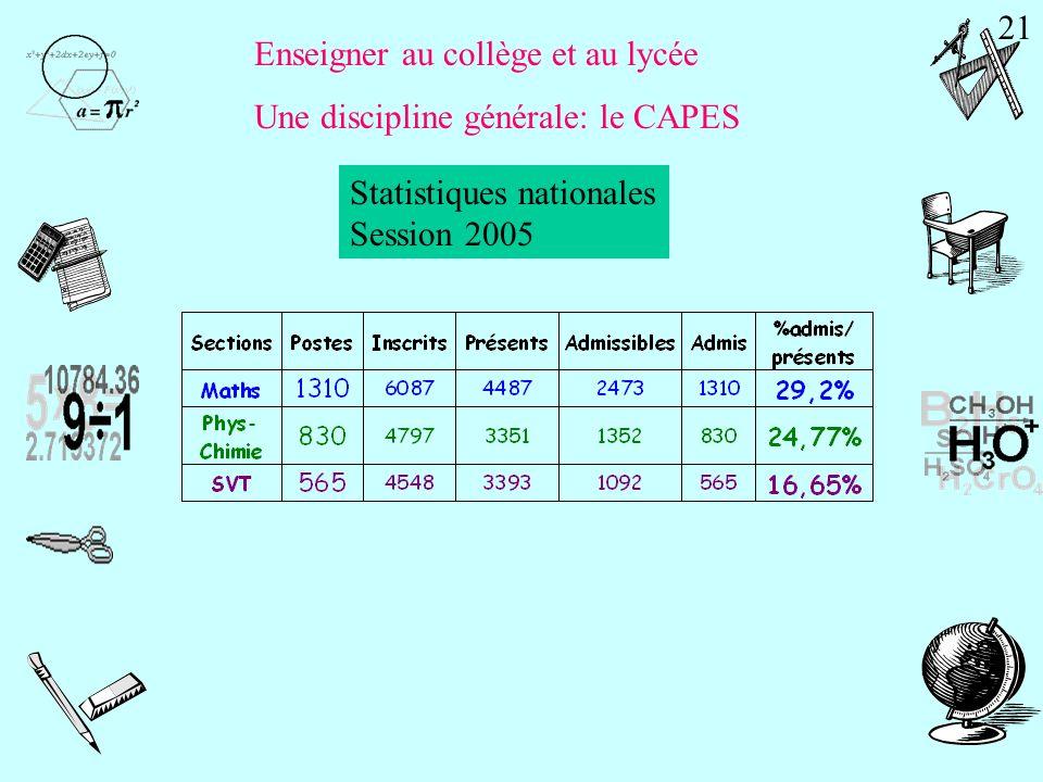 Enseigner au collège et au lycée Une discipline générale: le CAPES Mention complémentaire en mathématiques CAPES externe et CAFEP-CAPES Section Sciences de la Vie et de la Terre QUOI.