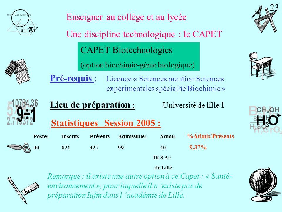 Enseigner au collège et au lycée Une discipline générale: le CAPES Résultats Académie et IUFM concours externe Session 2004 22