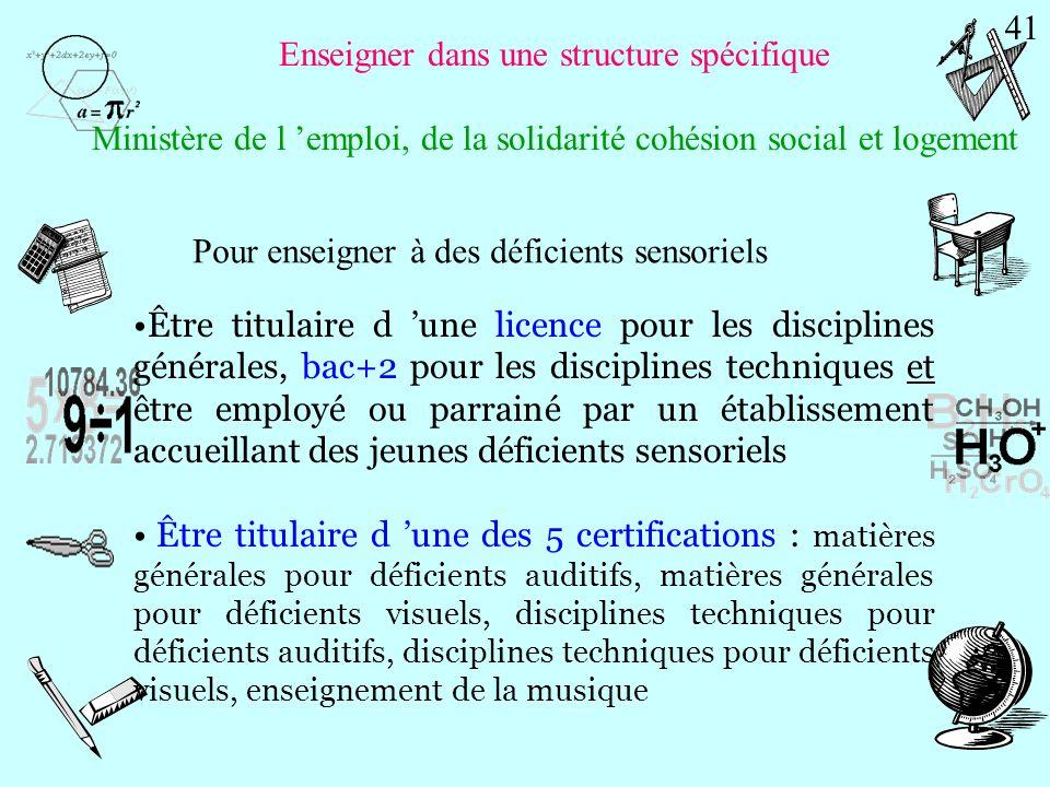 Enseigner dans une structure spécifique EDUCATION NATIONALE Conditions être titulaire du CAPE, CAPES, CAPET Avoir l accord de l inspecteur académique