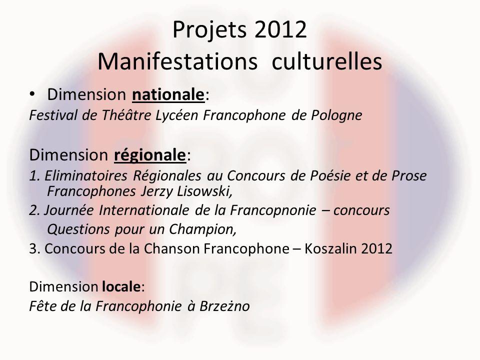 Projets 2012 Manifestations culturelles Dimension nationale: Festival de Théâtre Lycéen Francophone de Pologne Dimension régionale: 1. Eliminatoires R