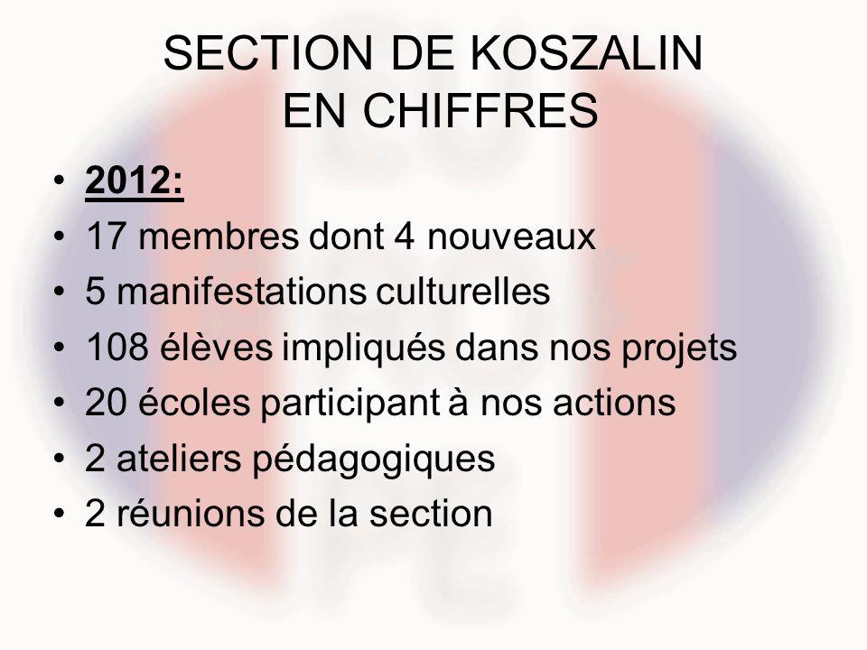 SECTION DE KOSZALIN EN CHIFFRES 2012: 17 membres dont 4 nouveaux 5 manifestations culturelles 108 élèves impliqués dans nos projets 20 écoles particip