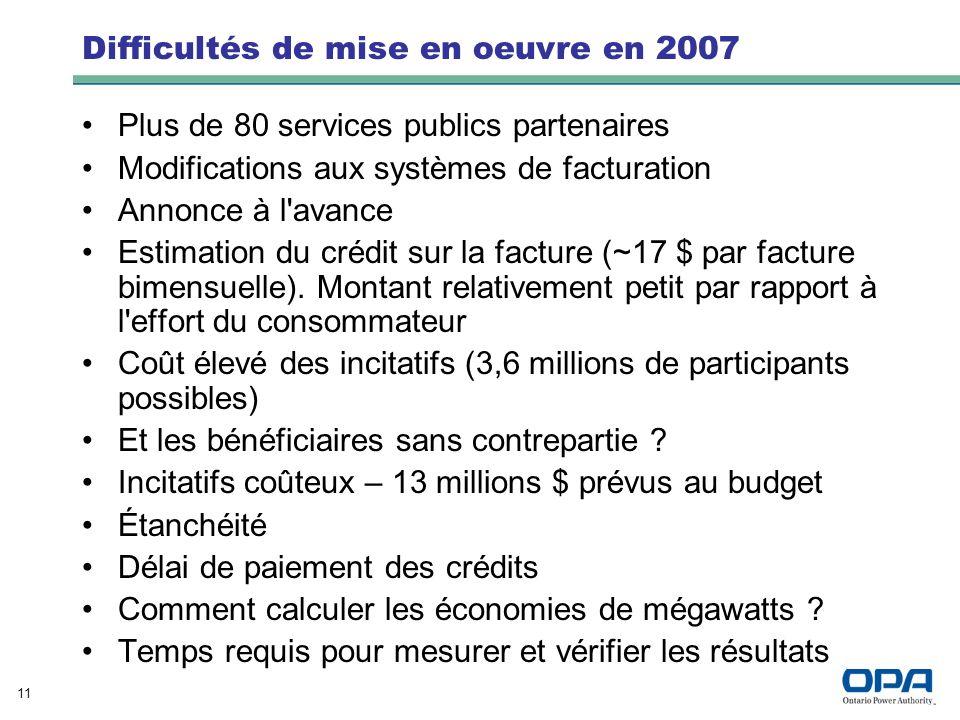 11 Difficultés de mise en oeuvre en 2007 Plus de 80 services publics partenaires Modifications aux systèmes de facturation Annonce à l avance Estimation du crédit sur la facture (~17 $ par facture bimensuelle).