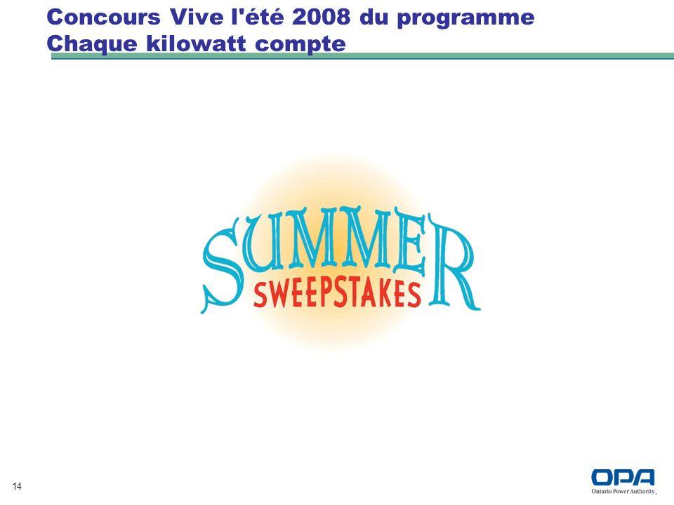 14 Concours Vive l été 2008 du programme Chaque kilowatt compte