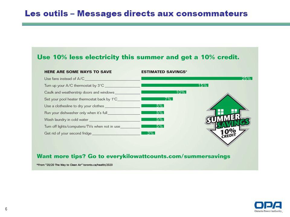 6 Les outils – Messages directs aux consommateurs