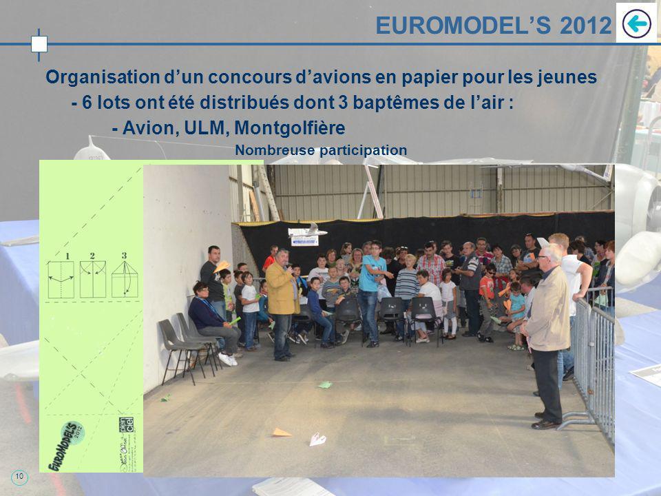 10 EUROMODELS 2012 Organisation dun concours davions en papier pour les jeunes - 6 lots ont été distribués dont 3 baptêmes de lair : - Avion, ULM, Montgolfière Nombreuse participation