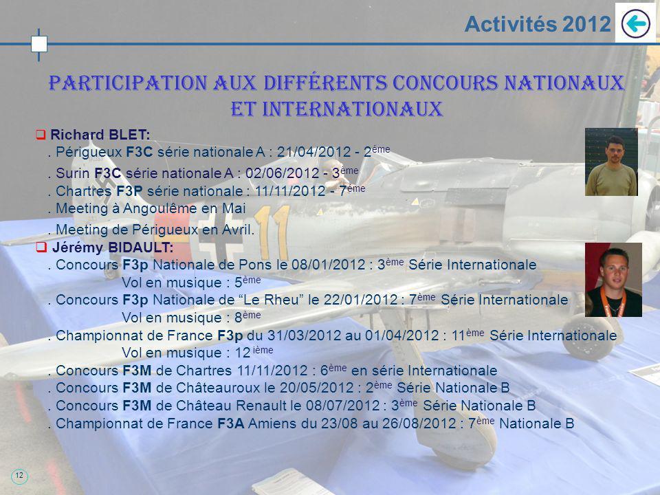 12 Activités 2012 Participation aux différents concours nationaux et internationaux Richard BLET:. Périgueux F3C série nationale A : 21/04/2012 - 2 ém