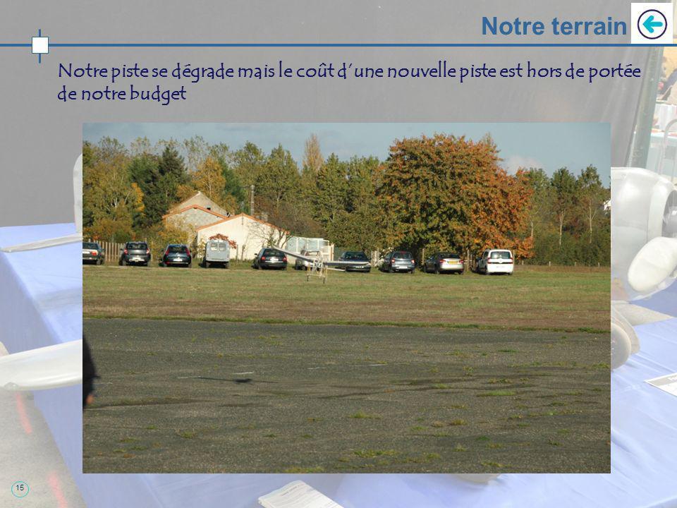 15 Notre terrain Notre piste se dégrade mais le coût dune nouvelle piste est hors de portée de notre budget