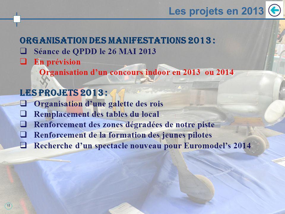 18 Les projets en 2013 Organisation des manifestations 2013 : Séance de QPDD le 26 MAI 2013 En prévision Organisation dun concours indoor en 2013 ou 2
