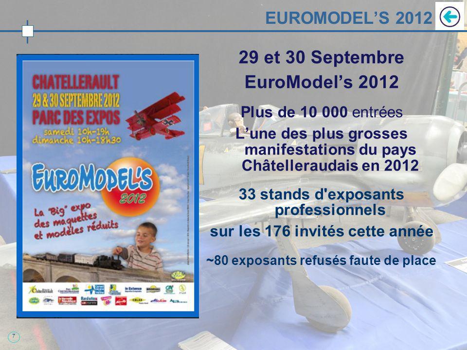 7 EUROMODELS 2012 29 et 30 Septembre EuroModels 2012 Plus de 10 000 entrées Lune des plus grosses manifestations du pays Châtelleraudais en 2012 33 stands d exposants professionnels sur les 176 invités cette année ~80 exposants refusés faute de place
