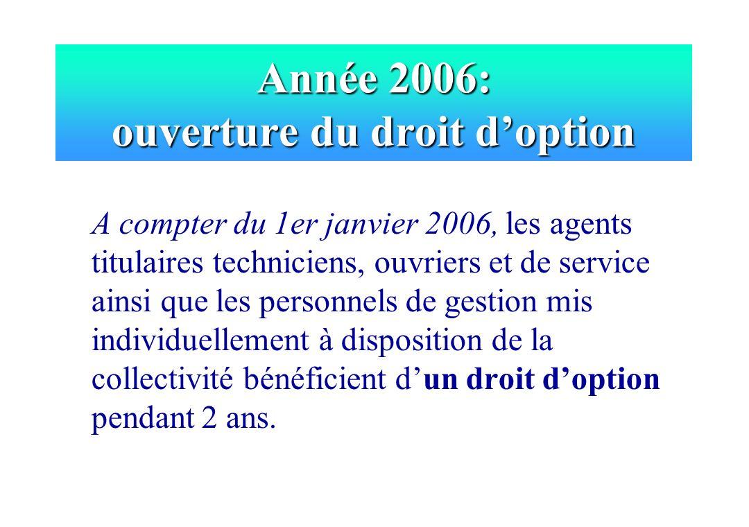 Année 2006: ouverture du droit doption A compter du 1er janvier 2006, les agents titulaires techniciens, ouvriers et de service ainsi que les personne