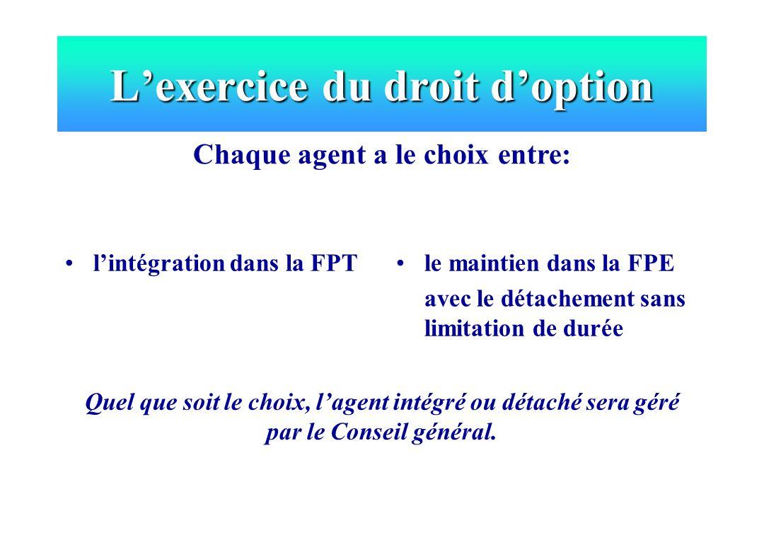 Lexercice du droit doption lintégration dans la FPTle maintien dans la FPE avec le détachement sans limitation de durée Quel que soit le choix, lagent