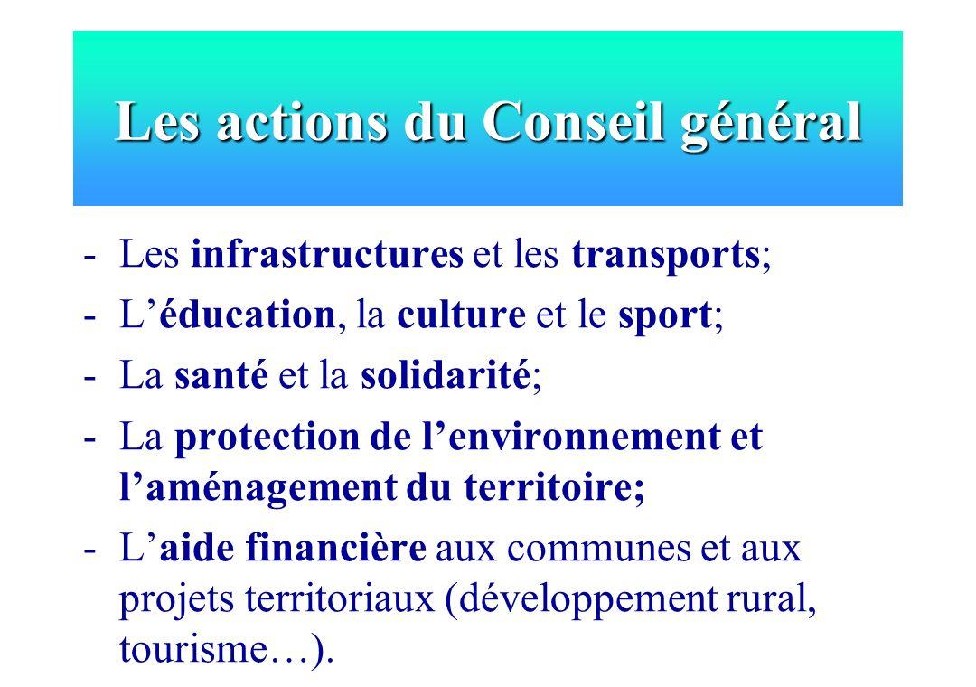 -Les infrastructures et les transports; -Léducation, la culture et le sport; -La santé et la solidarité; -La protection de lenvironnement et laménagem