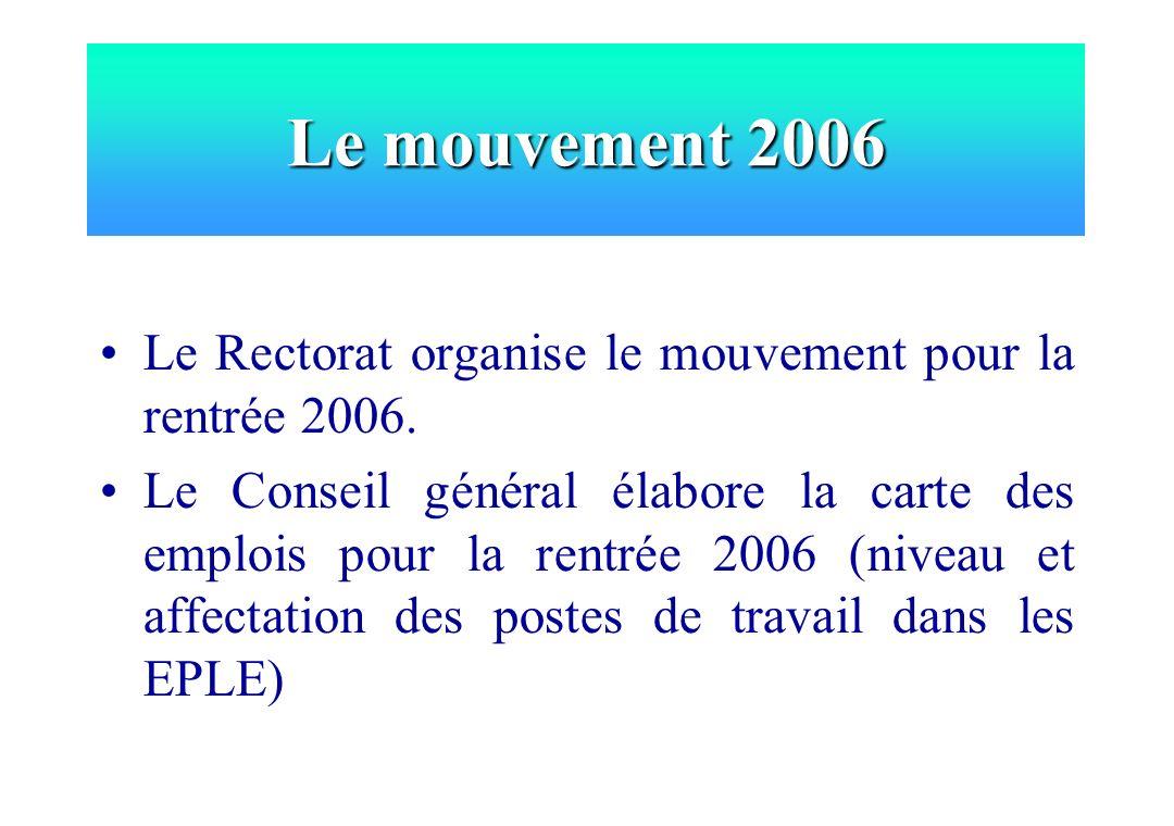 Le mouvement 2006 Le Rectorat organise le mouvement pour la rentrée 2006. Le Conseil général élabore la carte des emplois pour la rentrée 2006 (niveau