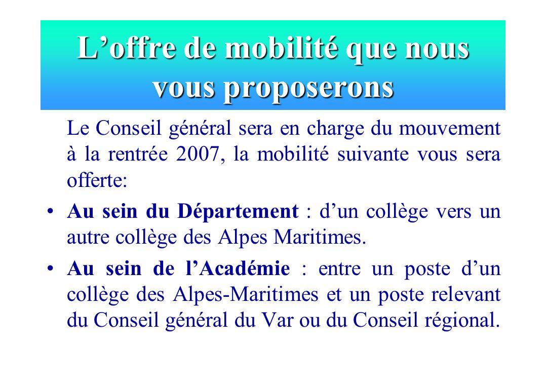 Loffre de mobilité que nous vous proposerons Le Conseil général sera en charge du mouvement à la rentrée 2007, la mobilité suivante vous sera offerte: