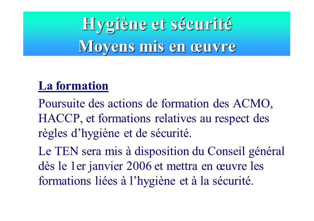 Hygiène et sécurité Moyens mis en œuvre La formation Poursuite des actions de formation des ACMO, HACCP, et formations relatives au respect des règles