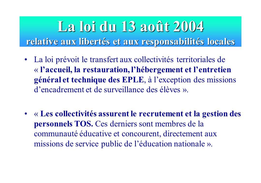 La loi du 13 août 2004 relative aux libertés et aux responsabilités locales La loi prévoit le transfert aux collectivités territoriales de « laccueil,