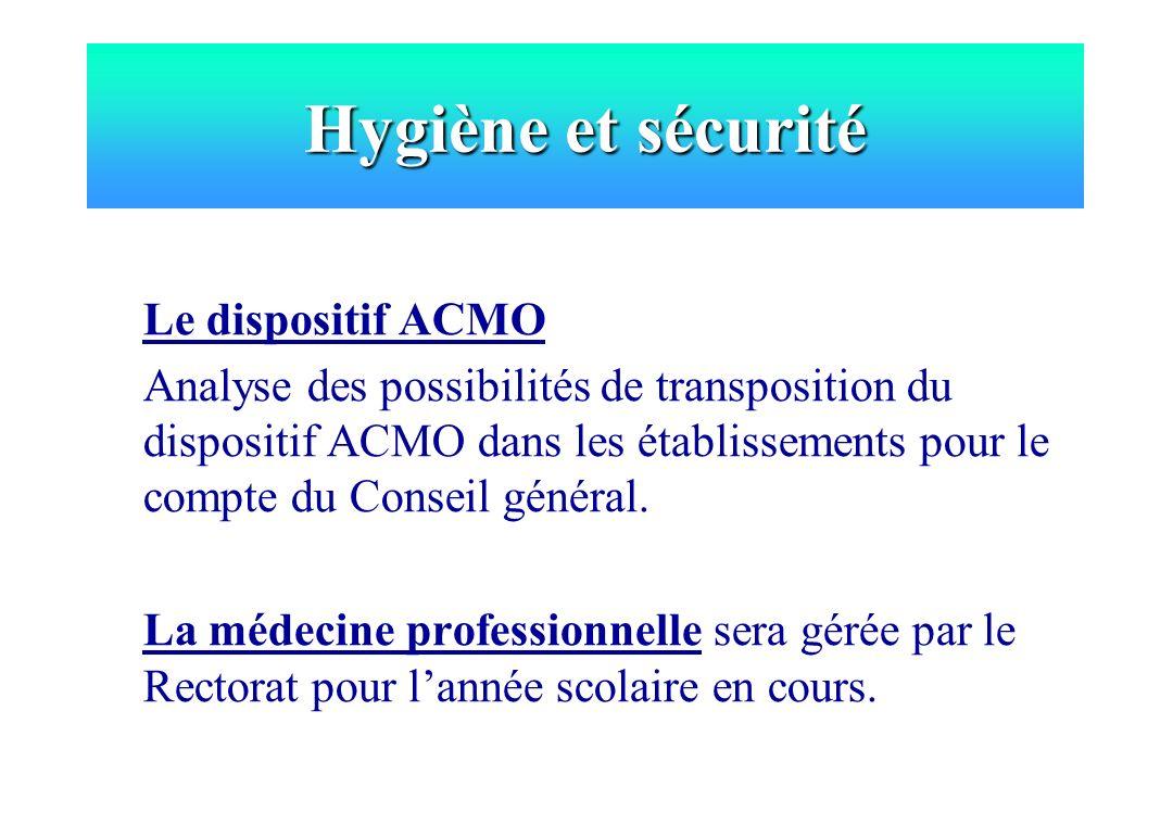 Hygiène et sécurité Le dispositif ACMO Analyse des possibilités de transposition du dispositif ACMO dans les établissements pour le compte du Conseil