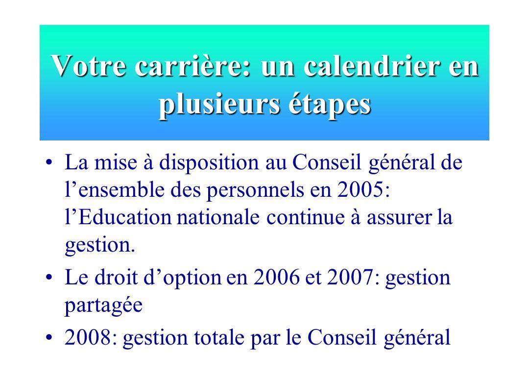Votre carrière: un calendrier en plusieurs étapes La mise à disposition au Conseil général de lensemble des personnels en 2005: lEducation nationale c