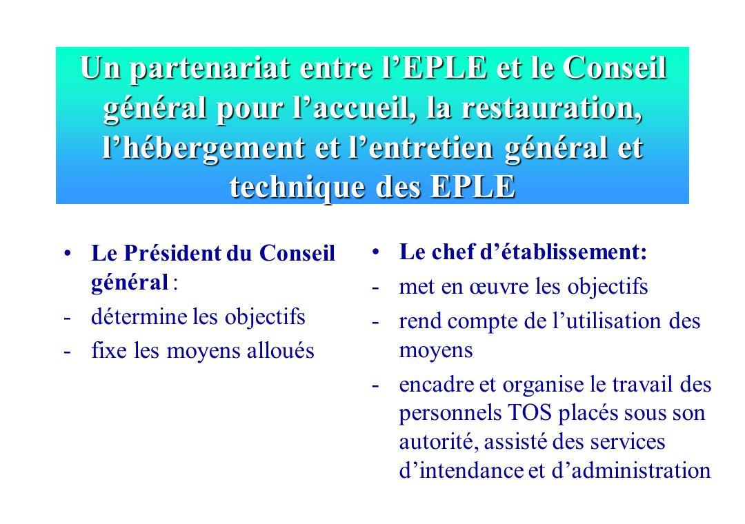 Le Président du Conseil général : -détermine les objectifs -fixe les moyens alloués Le chef détablissement: -met en œuvre les objectifs -rend compte d