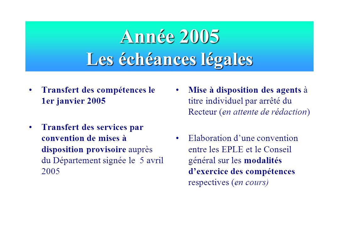 Année 2005 Les échéances légales Transfert des compétences le 1er janvier 2005 Transfert des services par convention de mises à disposition provisoire