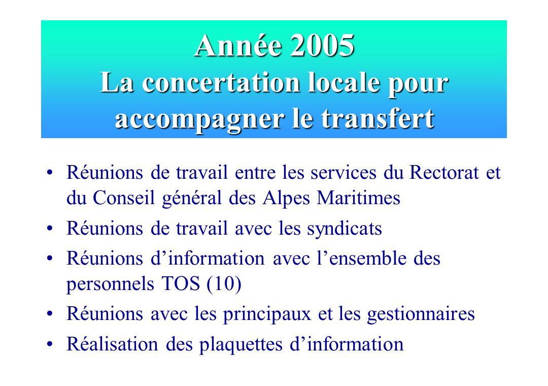 Réunions de travail entre les services du Rectorat et du Conseil général des Alpes Maritimes Réunions de travail avec les syndicats Réunions dinformat