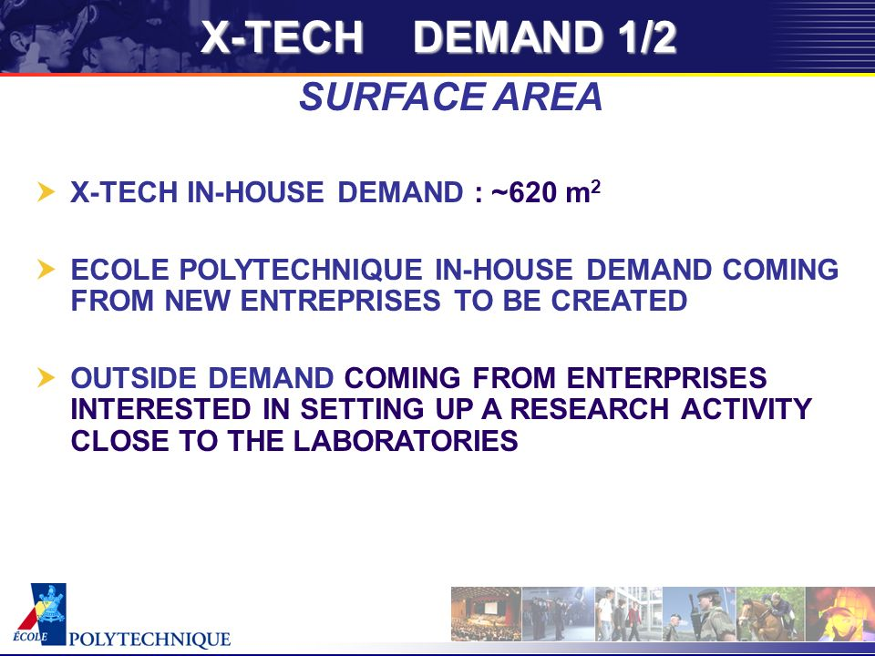 SURFACE AREA X-TECH IN-HOUSE DEMAND : ~620 m 2 ECOLE POLYTECHNIQUE IN-HOUSE DEMAND COMING FROM NEW ENTREPRISES TO BE CREATED OUTSIDE DEMAND COMING FROM ENTERPRISES INTERESTED IN SETTING UP A RESEARCH ACTIVITY CLOSE TO THE LABORATORIES X-TECH DEMAND 1/2