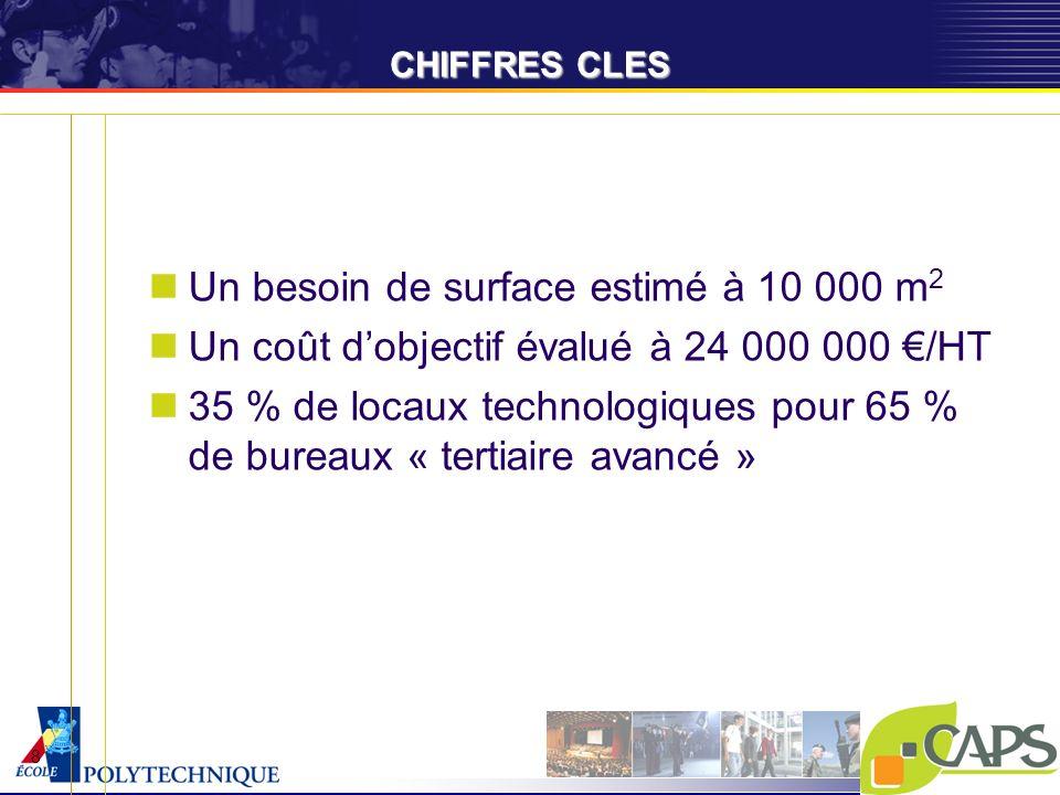 CHIFFRES CLES Un besoin de surface estimé à 10 000 m 2 Un coût dobjectif évalué à 24 000 000 /HT 35 % de locaux technologiques pour 65 % de bureaux « tertiaire avancé » 8