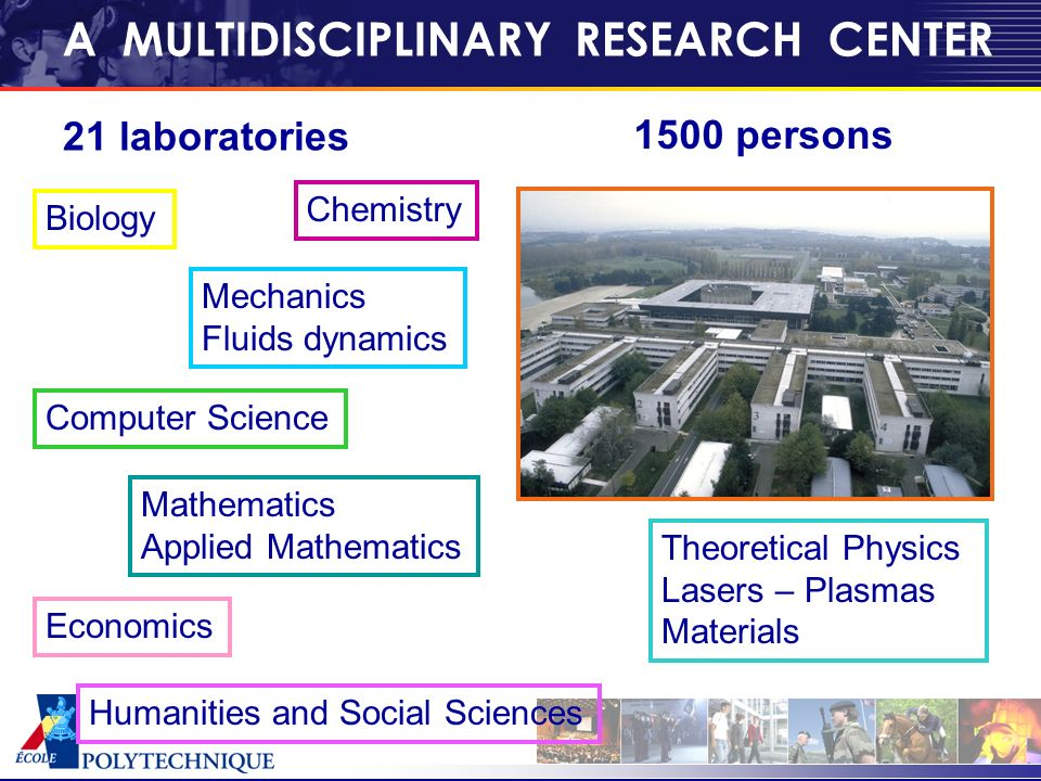 A MULTIDISCIPLINARY RESEARCH CENTER 21 laboratories 1500 persons Biology Mechanics Fluids dynamics Theoretical Physics Lasers – Plasmas Materials Economics Computer Science Humanities and Social Sciences Chemistry Mathematics Applied Mathematics