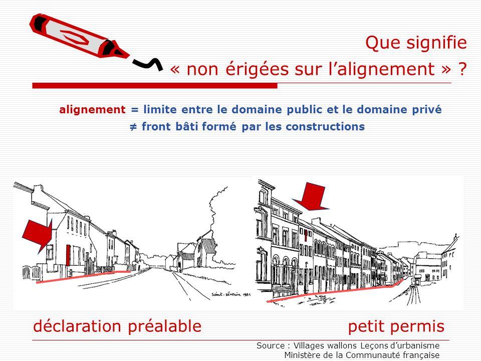 alignement = limite entre le domaine public et le domaine privé front bâti formé par les constructions Que signifie « non érigées sur lalignement » ?