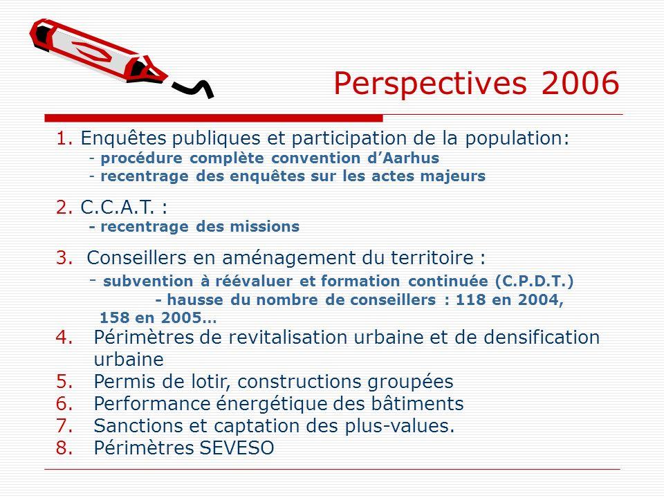 Perspectives 2006 1.Enquêtes publiques et participation de la population: - procédure complète convention dAarhus - recentrage des enquêtes sur les ac