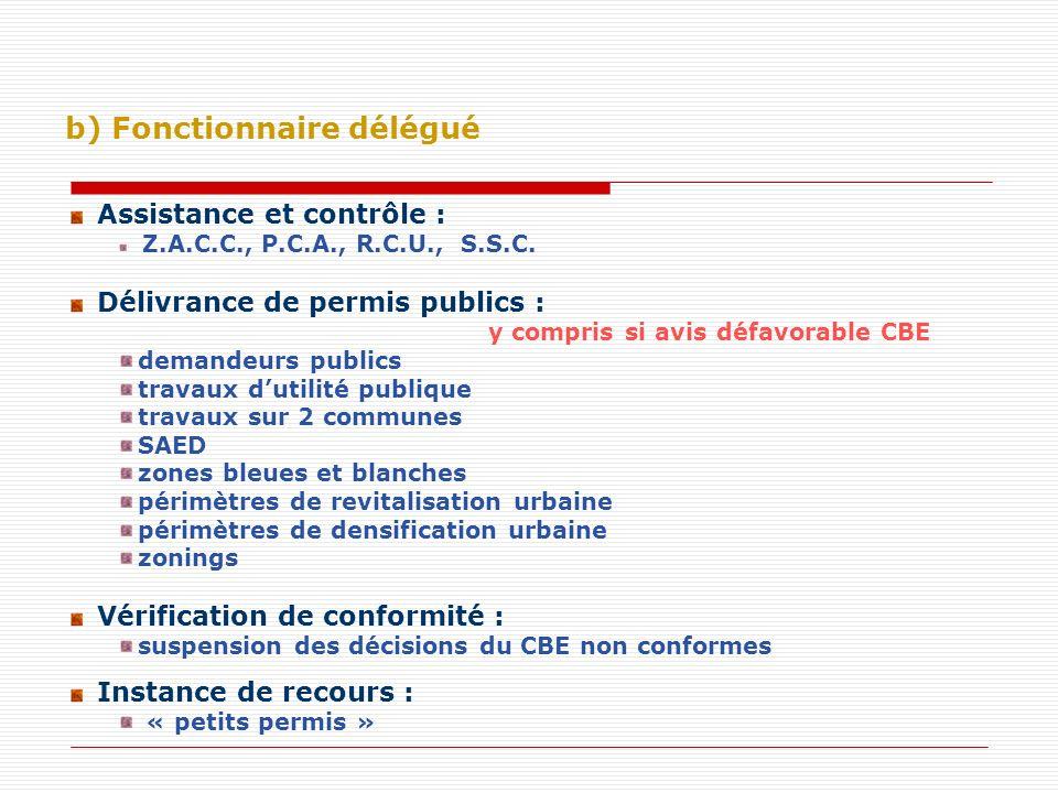 Assistance et contrôle : Z.A.C.C., P.C.A., R.C.U., S.S.C. Délivrance de permis publics : y compris si avis défavorable CBE demandeurs publics travaux
