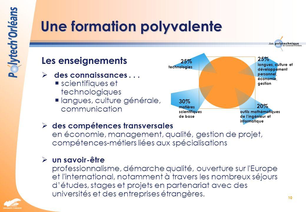 10 Une formation polyvalente Les enseignements des connaissances... scientifiques et technologiques langues, culture générale, communication des compé