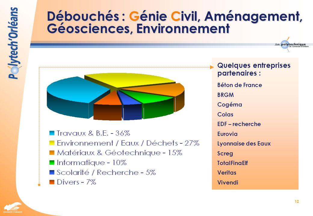 12 Quelques entreprises partenaires : Béton de France BRGM Cogéma Colas EDF – recherche Eurovia Lyonnaise des Eaux Screg TotalFinaElf Veritas Vivendi