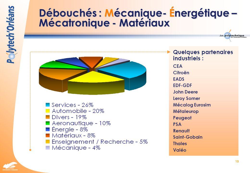 13 Débouchés : Mécanique- Énergétique – Mécatronique - Matériaux Quelques partenaires industriels : CEA Citroën EADS EDF-GDF John Deere Leroy Somer Mé