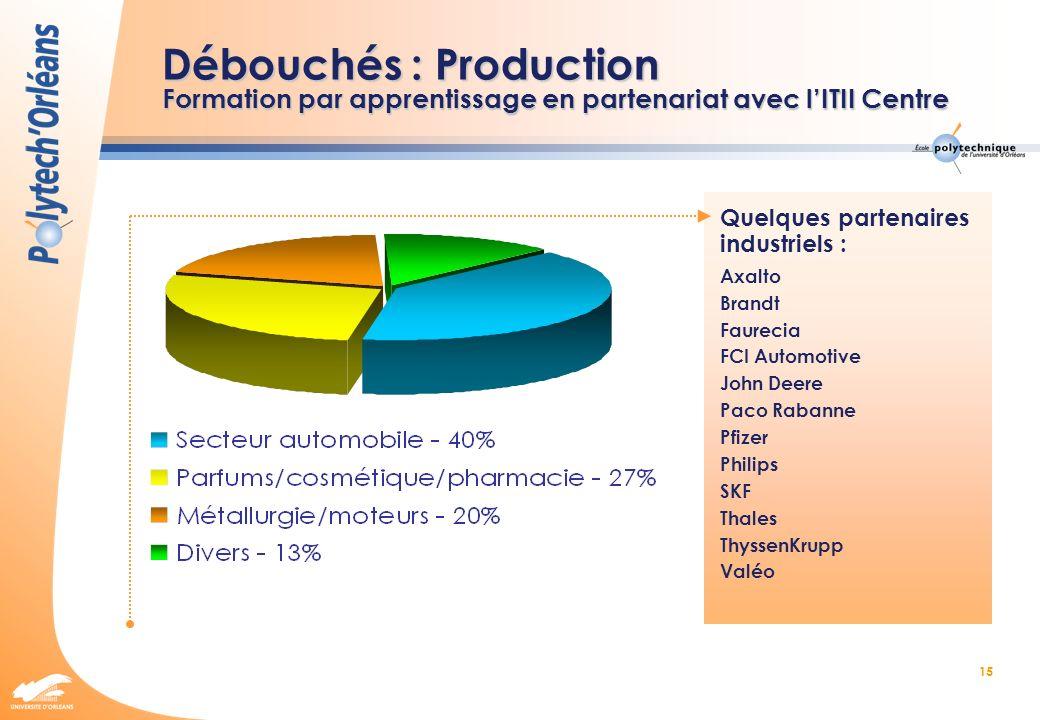 15 Quelques partenaires industriels : Axalto Brandt Faurecia FCI Automotive John Deere Paco Rabanne Pfizer Philips SKF Thales ThyssenKrupp Valéo Débou